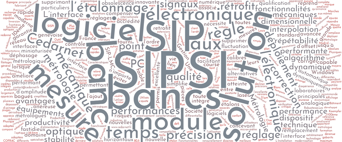 SIPSI Keywords